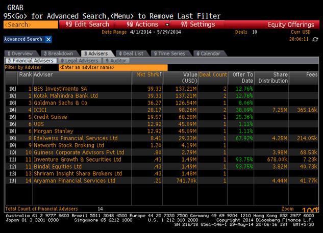 <p><em>Ranking</em> Bloomberg</p>
